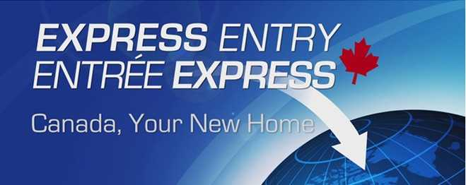 Express Entry Canada program for Permanent Residence