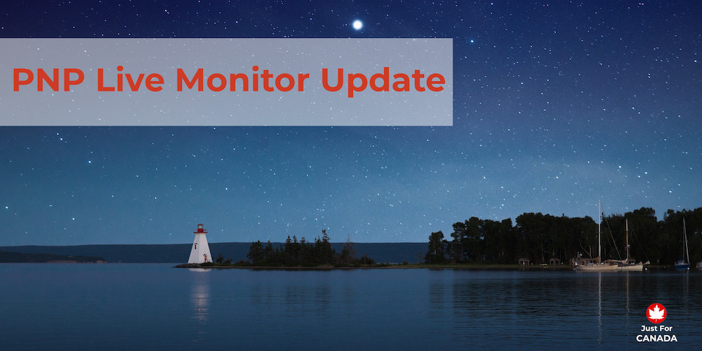 Which PNP are currently open - PNP Live Monitor | Just For